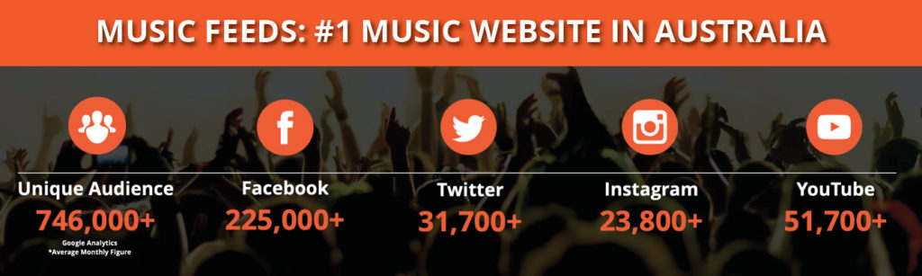 Music Feeds Statistics