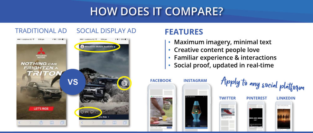 How does it compare? Comparison chart between traditional ads and social display ads with a list of features